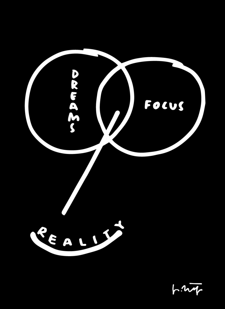 Dreams/Focus = Reality